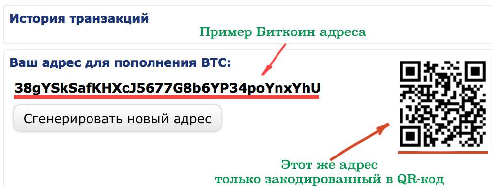 пример биткоин адреса